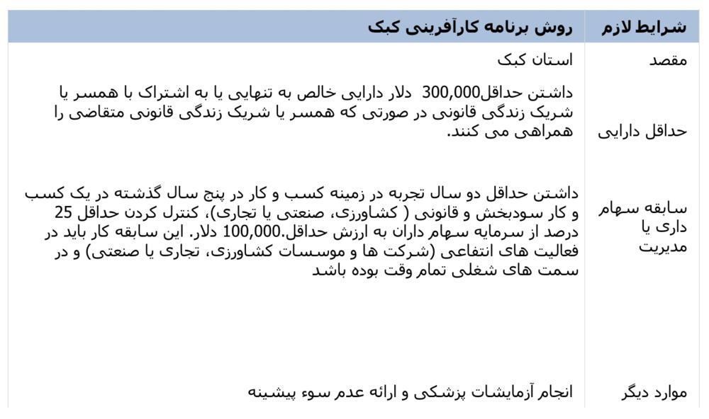 برنامه کارآفرینی استان کبک