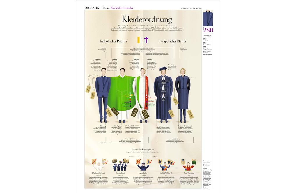 Annette Guenzel_ Infografik_DIE ZEIT.png