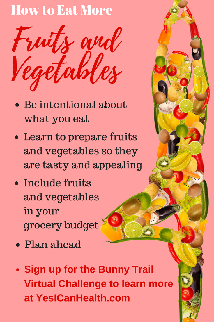 How to Eat More Fruits and Vegetables.png