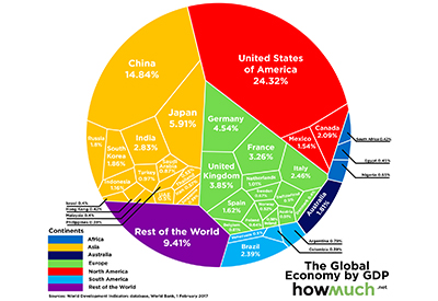 global-economy-by-gdp-news.jpg