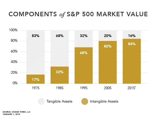 tangible-and-intangible-assets.jpg