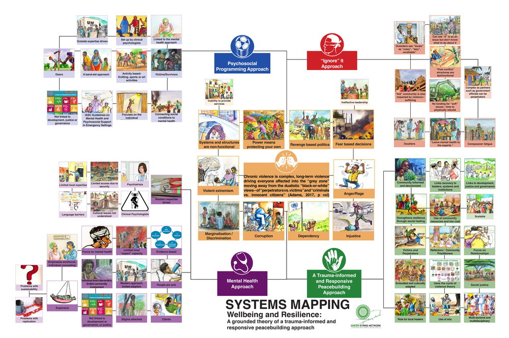 Click on Systems Map to Enlarge!