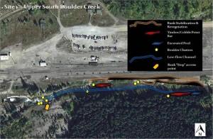 Site 1- Boulder Creek
