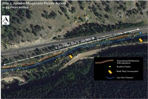 Site 3- Boulder Creek