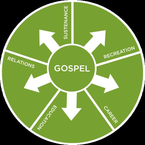 Gospel+Saturation+Final.png