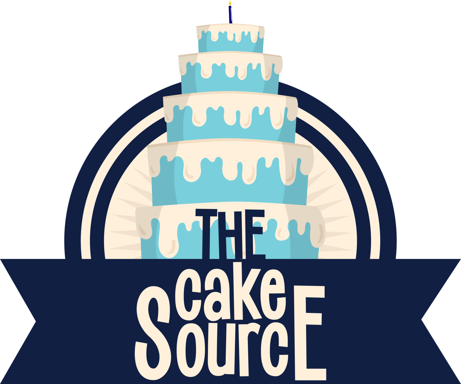 The Cake Source