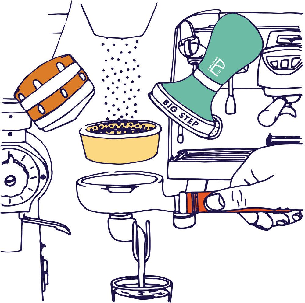 Pullman Coffee Concepts.jpg