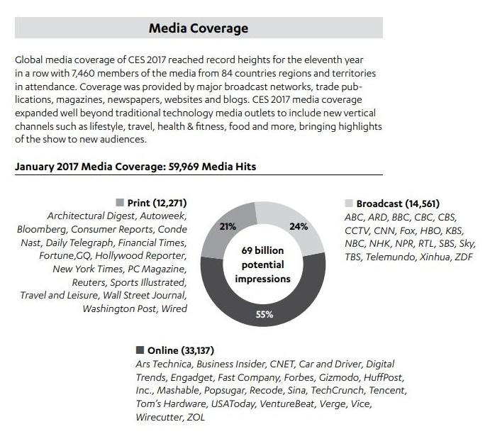Target Media - Consumer Technology Association - Attendance Audit Summary - 2017.JPG