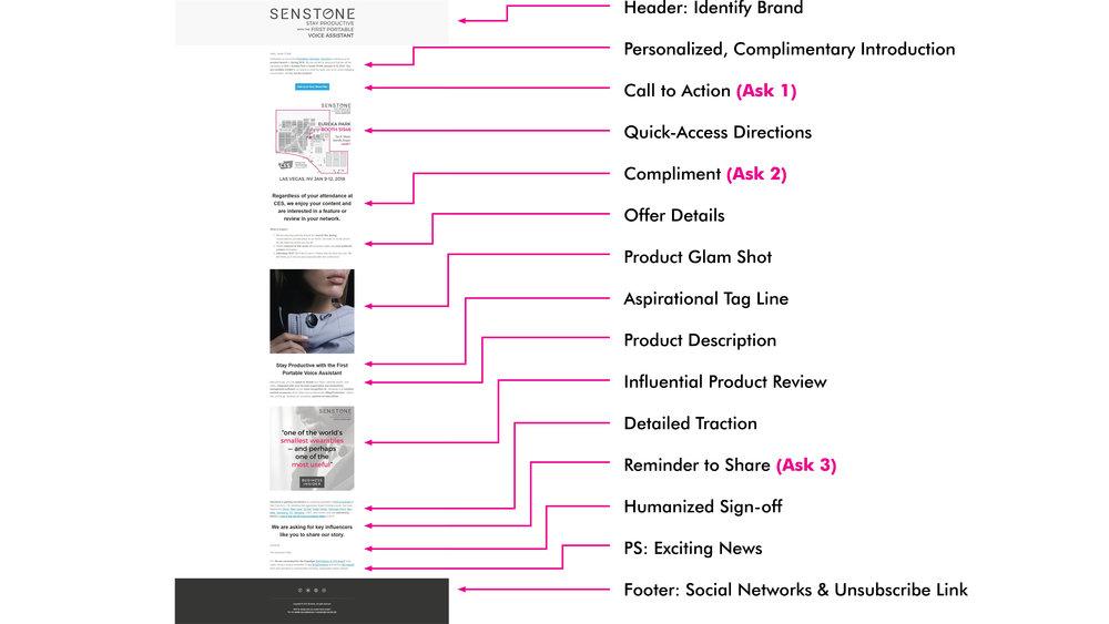 Newsletter Outline.jpg