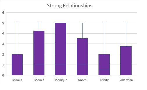Relationship Strong.jpg