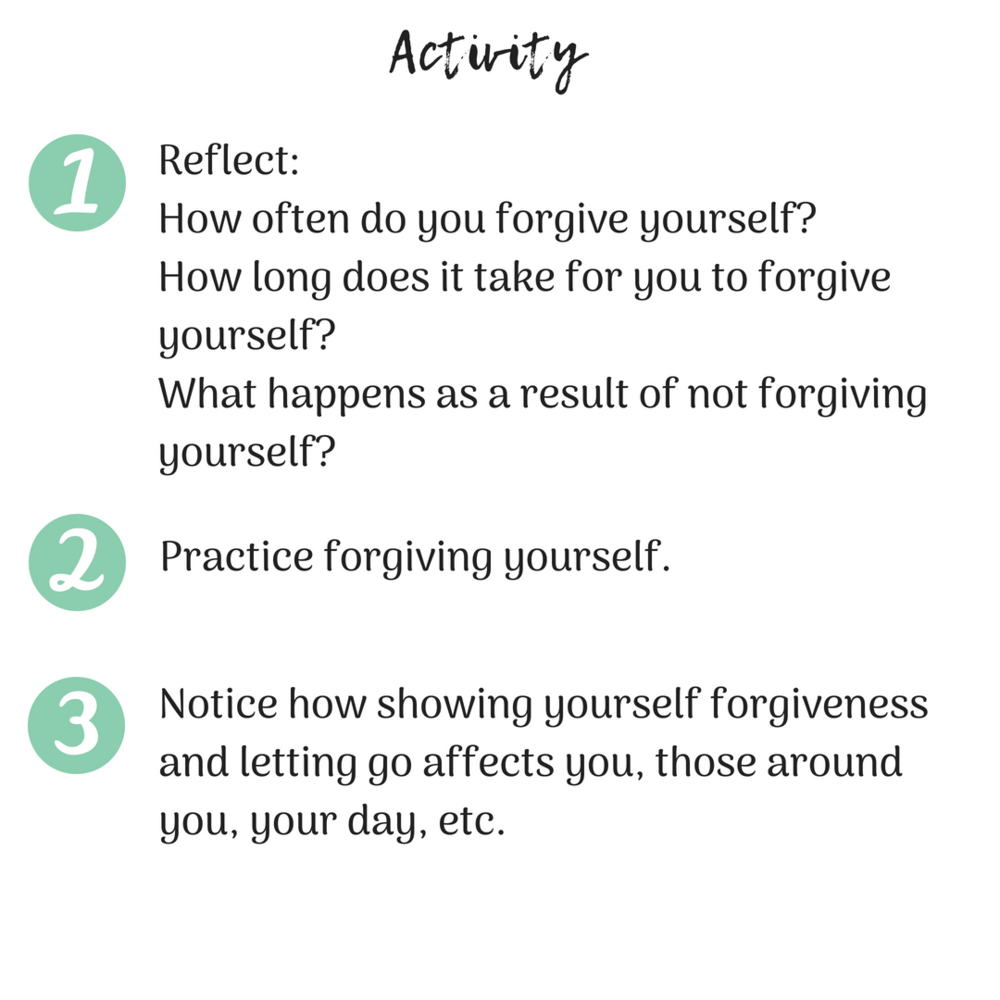 Self-Compassion infographics activity.png