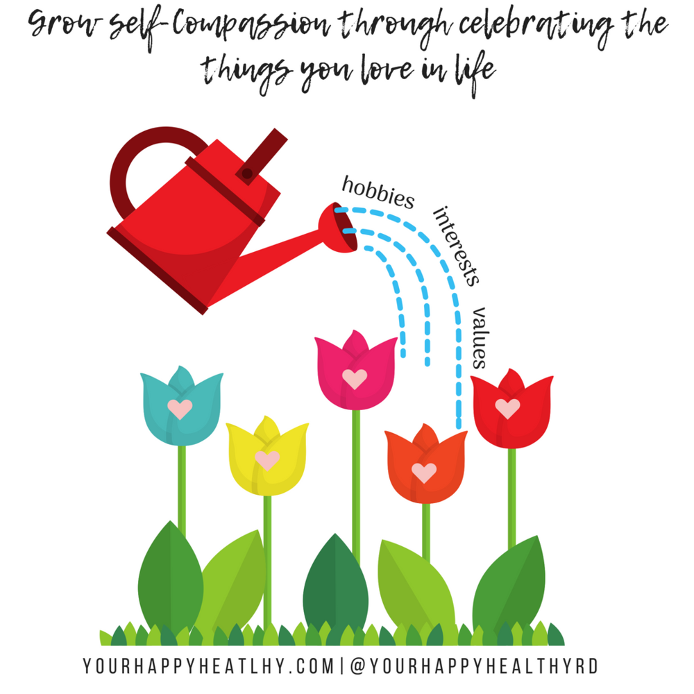 Self-Compassion infographics copy.png