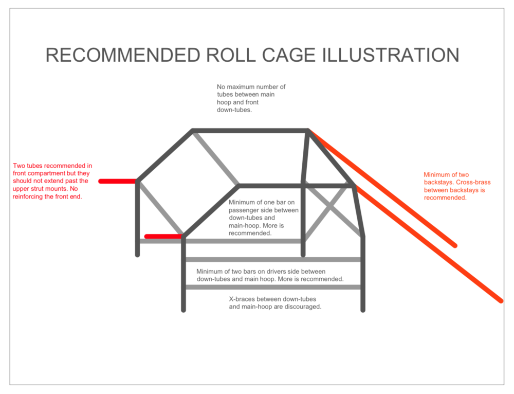 Roll Cage Cer