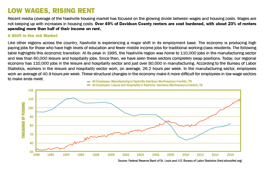 MHRC Housing Report - Page 7.jpg