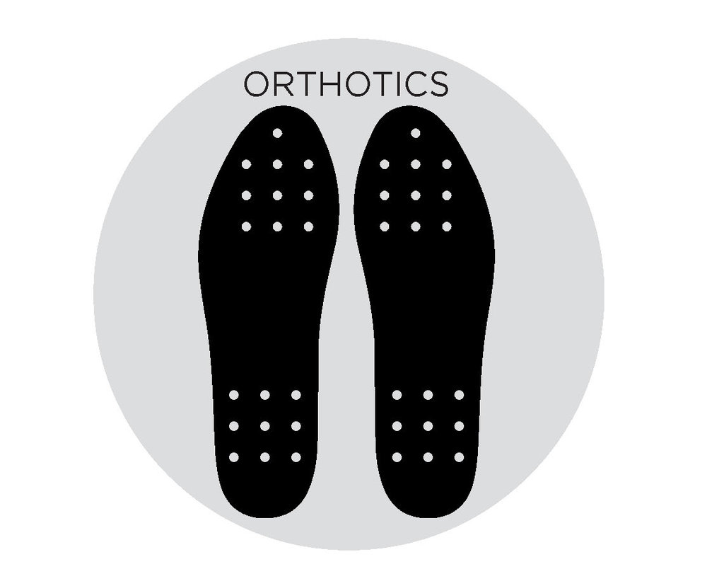 ORTHOTICICON.jpg