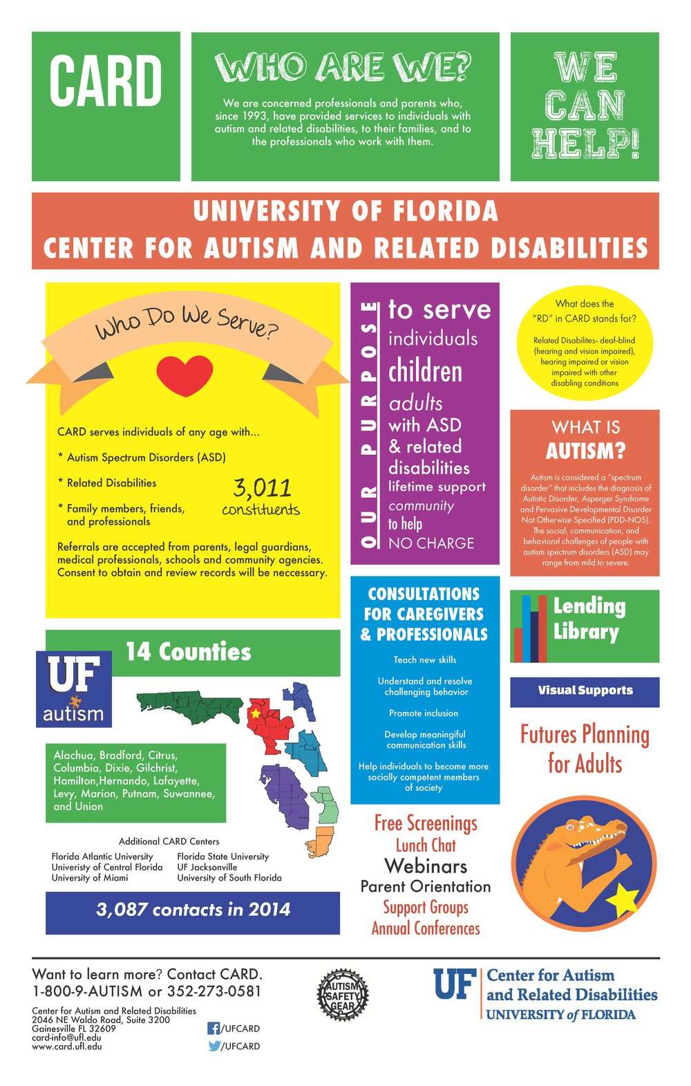 Your local CARD  center can provide a wealth of services and supports for children exhibiting symptoms of Autism Spectrum Disorder!