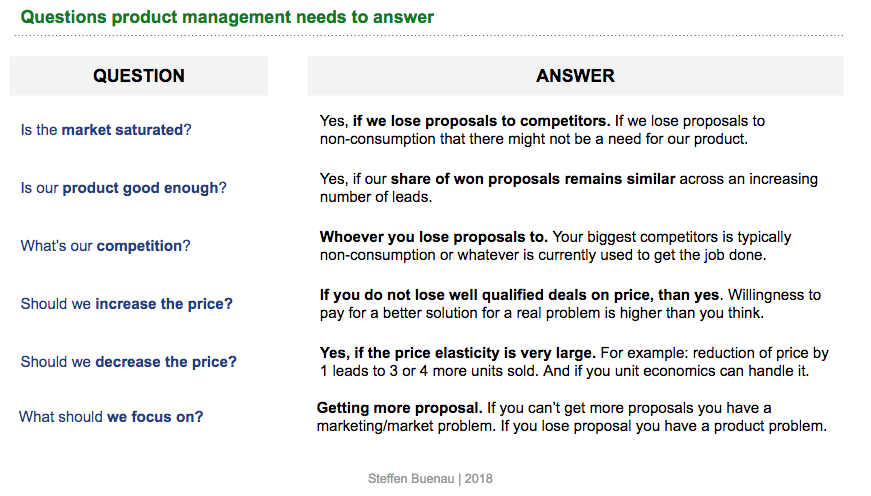 Management questions answers from the product team