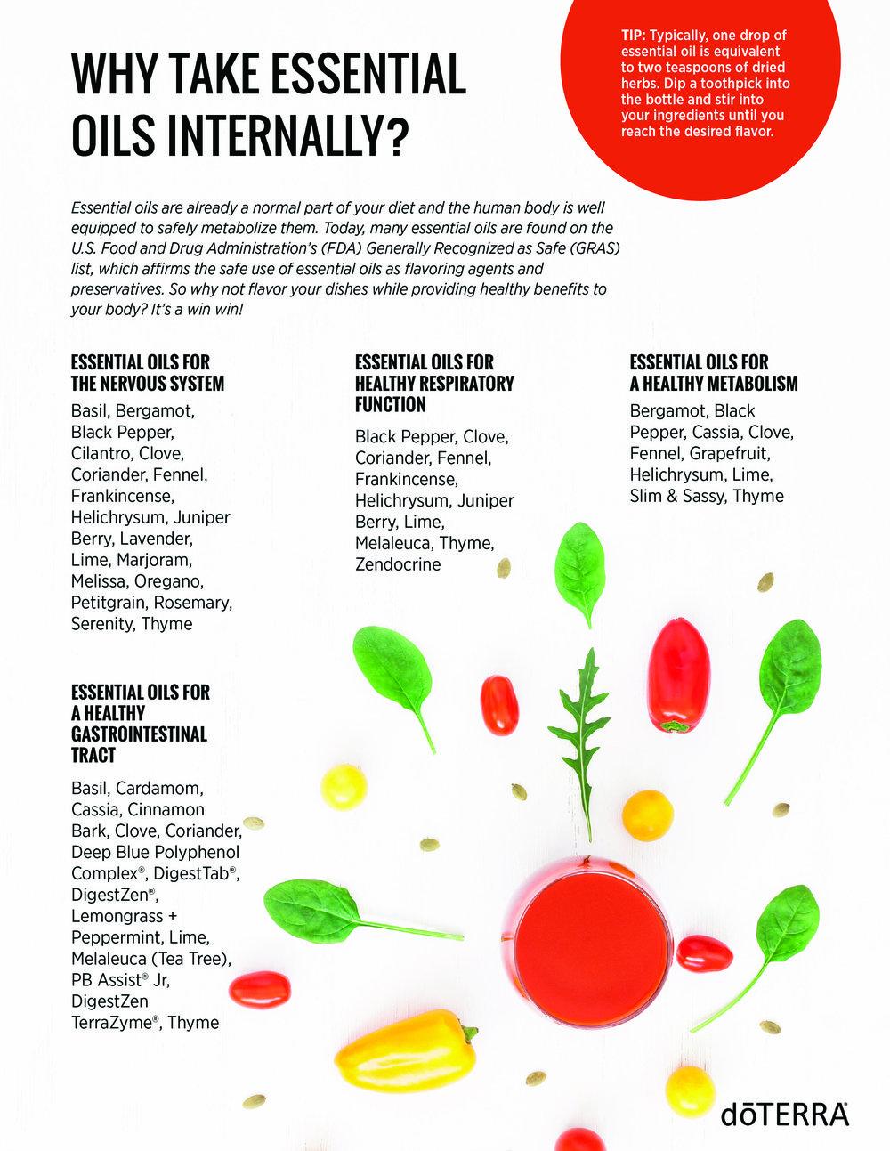 Why take oils internally.jpg