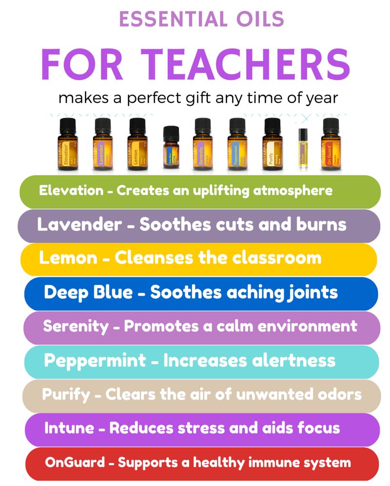doTerra-essential-oils-for-teachers.png