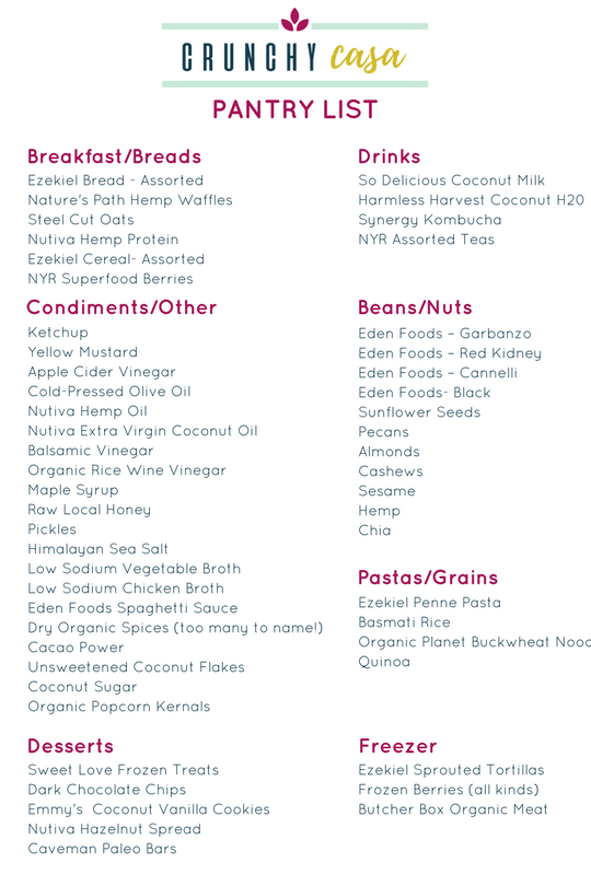 BLOG POST GRAPHIC- CRUNCHY PANTRY LIST (1).png