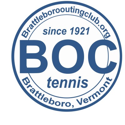 BOC logo entry
