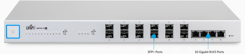 10G Aggregation Switch for Enterprise Networks  Build and expand your network with Ubiquiti Networks® UniFi® Switch 16 XG, part of the UniFi Enterprise System. The US‑16‑XG is a fully managed, 16‑port, 10G fiber switch that enhances network capacity by providing high‑bandwidth aggregation connectivity to multiple switches in your network.