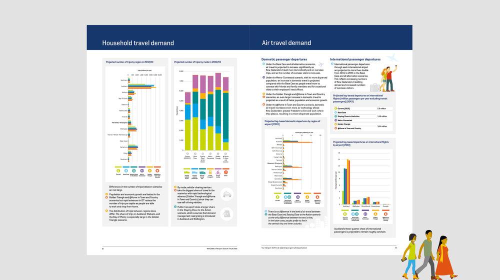 MOT Futurestate Case Study Images_20184.jpg