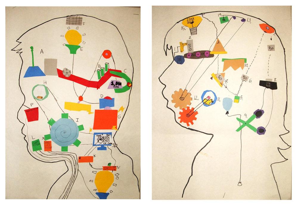 Third Grade Machine Brains Project