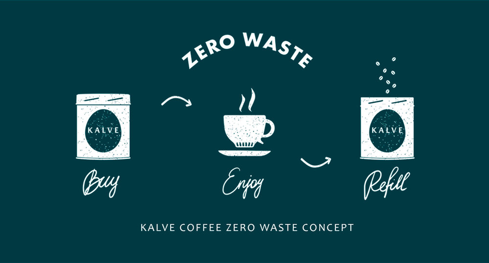 Kalve_coffee_zero-waste (2).jpg