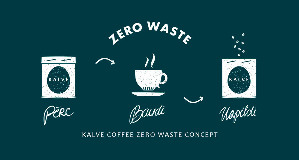 Kalve_coffee_zero-waste_LV.jpg