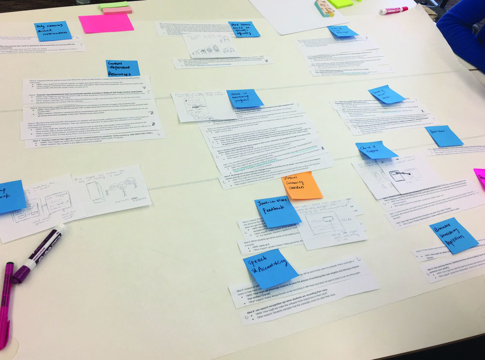 We are brainstorming the solutions for each insight.