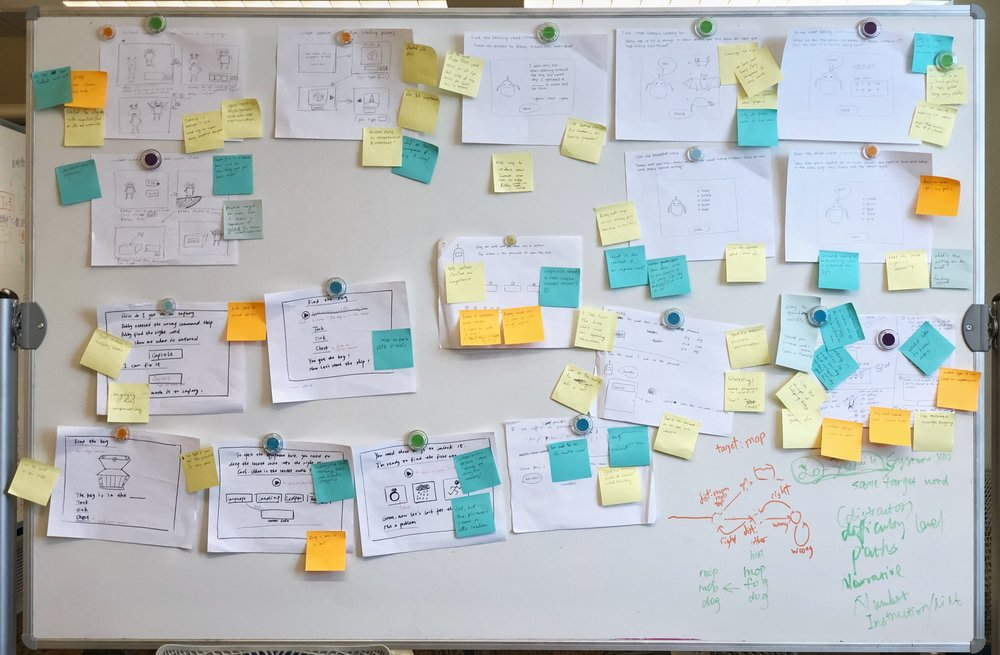 We brainstormed ways to integrate System 44 activities into coherent narrative situations