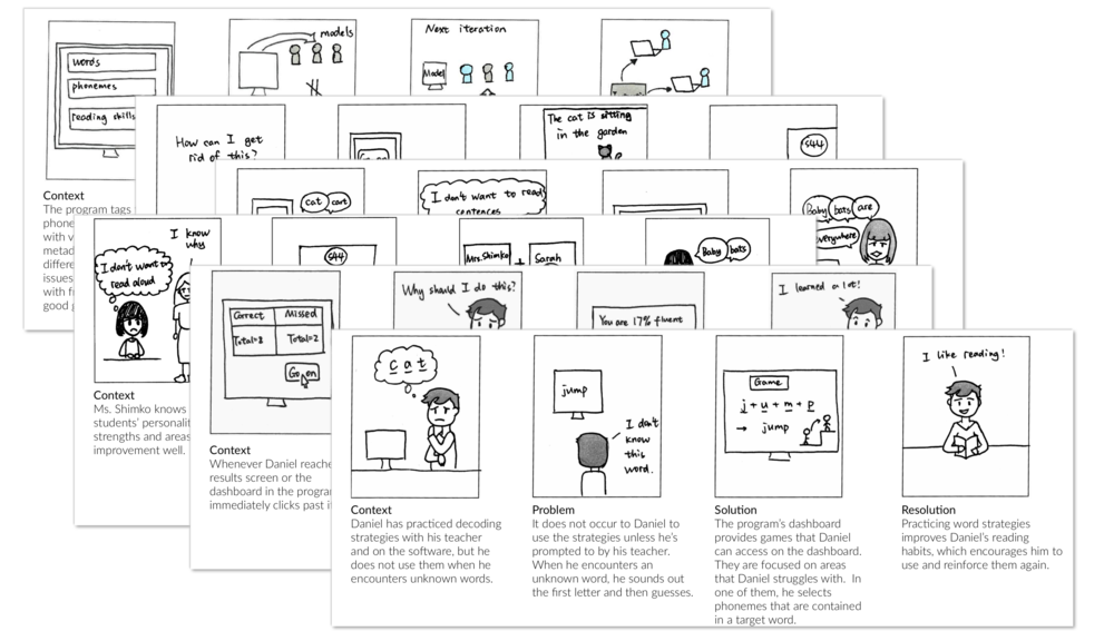 Storyboards examples
