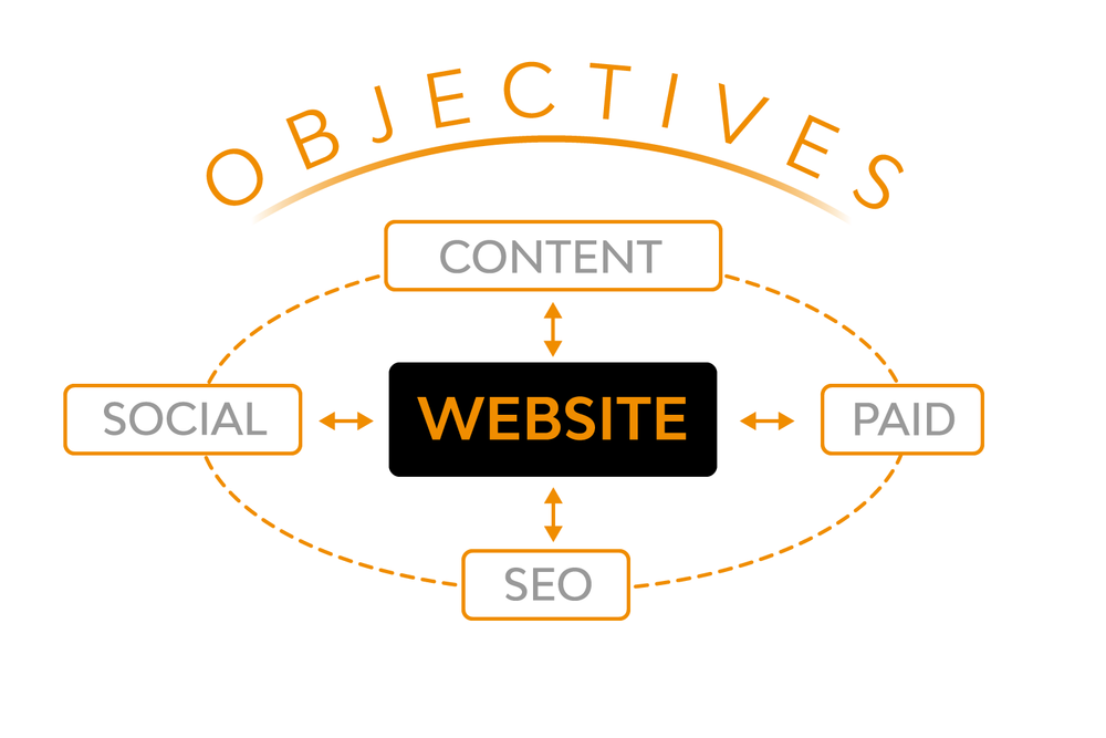 Online-visibility-model.png
