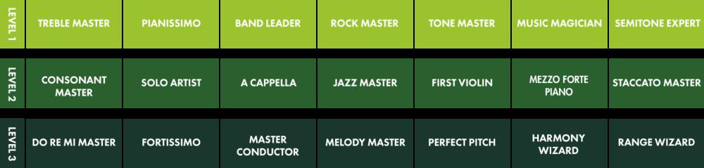 Bamboo-music-badge-diagram_V2.png