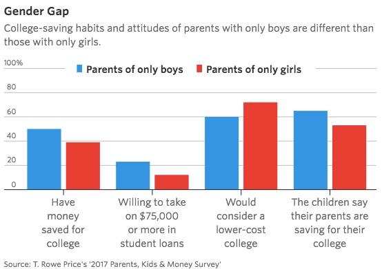 Gender-Gap.jpeg