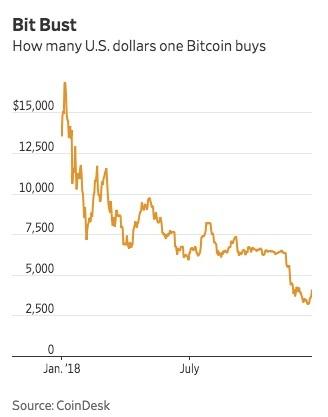 Bitcoin+Bust.jpg