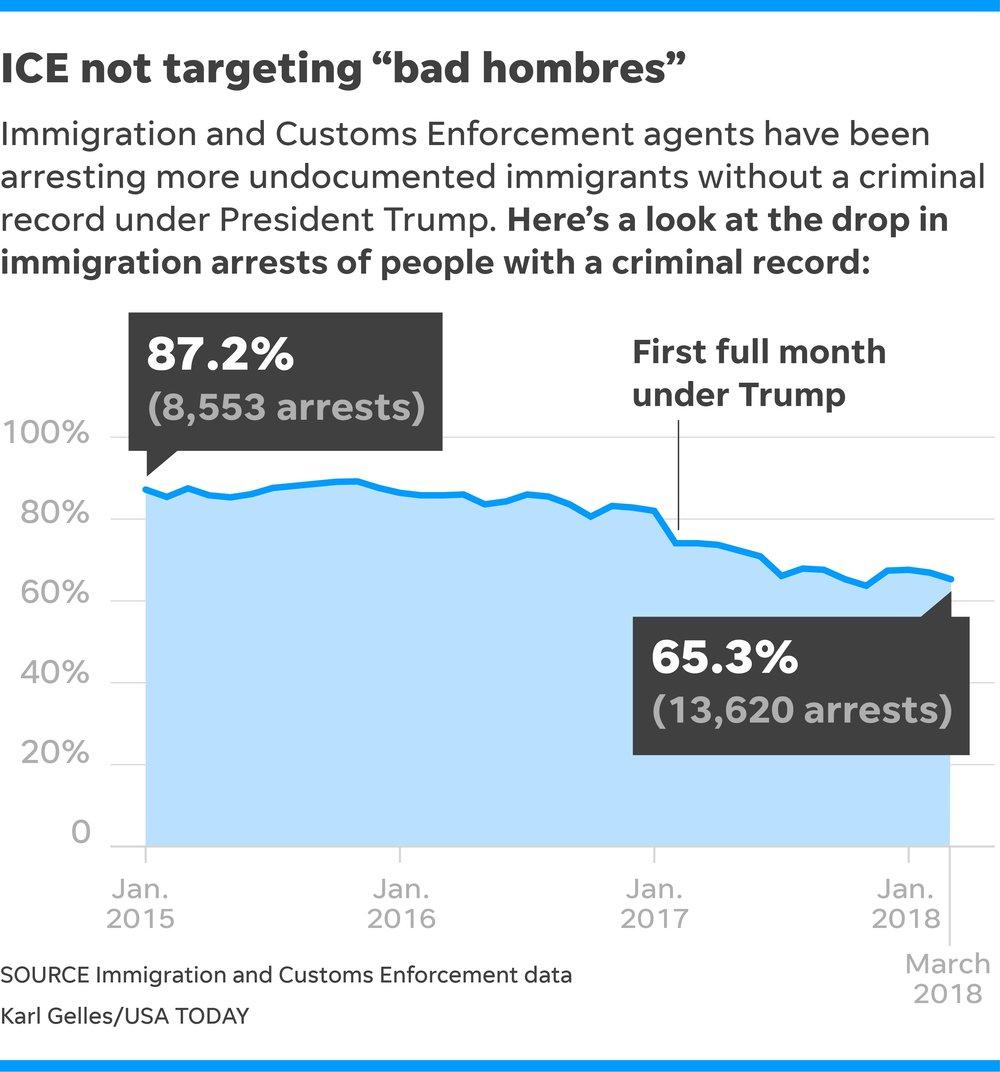 ice stats.jpg