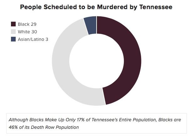 tennessee murders.jpg