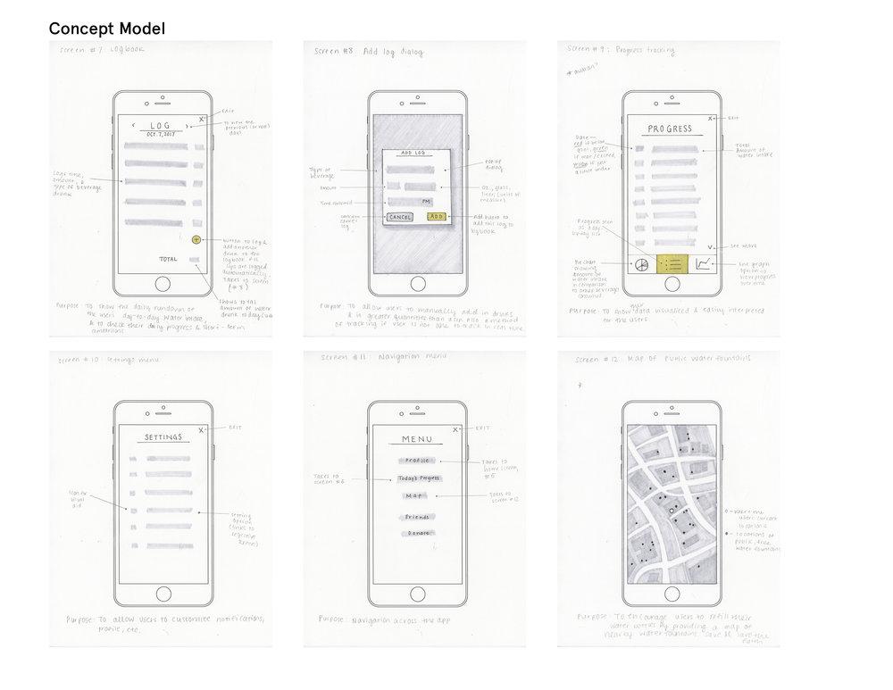 conceptmodels2.jpg
