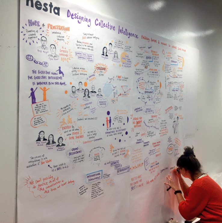 Visual notes at the event