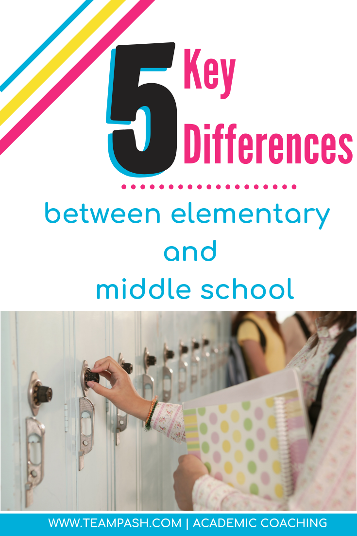 Here are the five differences between elementary school and middle school. Your child's move from elementary school to middle school can be overwhelming. Here are the main differences you can expect to see from elementary to middle school.  Marni Pasch Team Pasch Academic Coaching www.teampasch.com