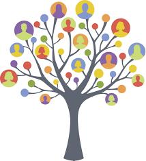 Building Social Capital
