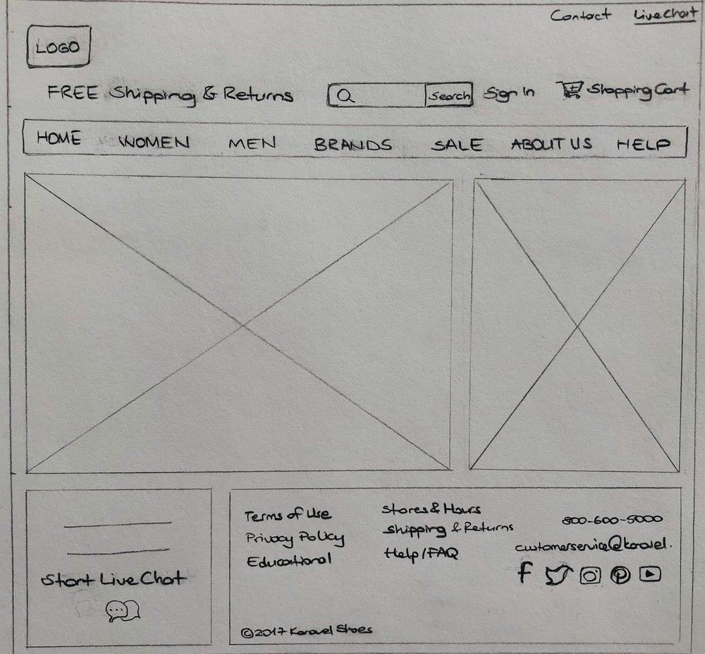 Paper-Sketch-Karavel-Shoes.jpg
