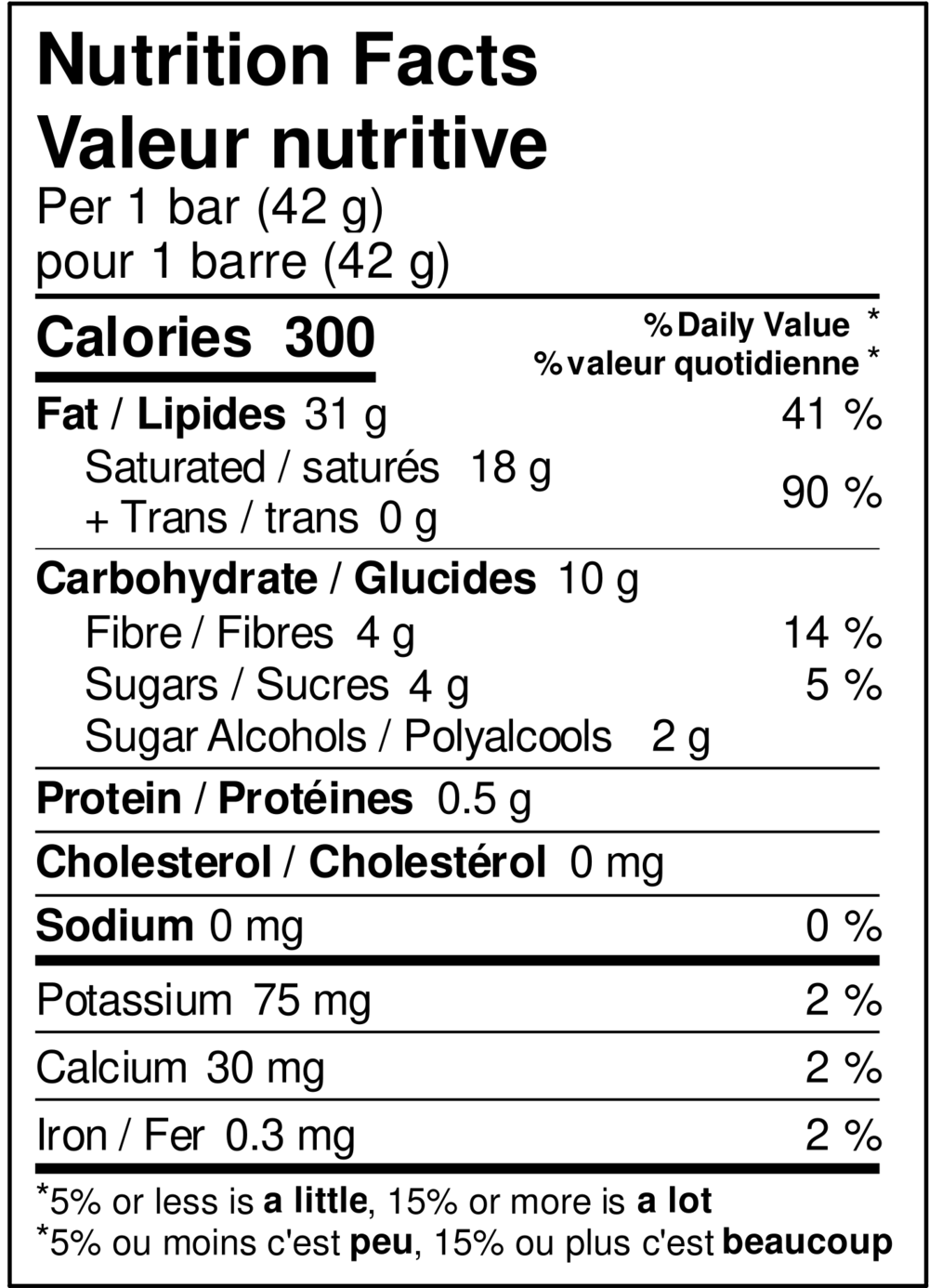 Nutritional Info for Original, Peppermint and Orange Bars