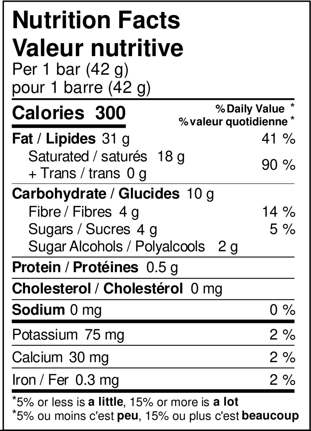 Nutritional Info for Original, Peppermint and Orange Bars
