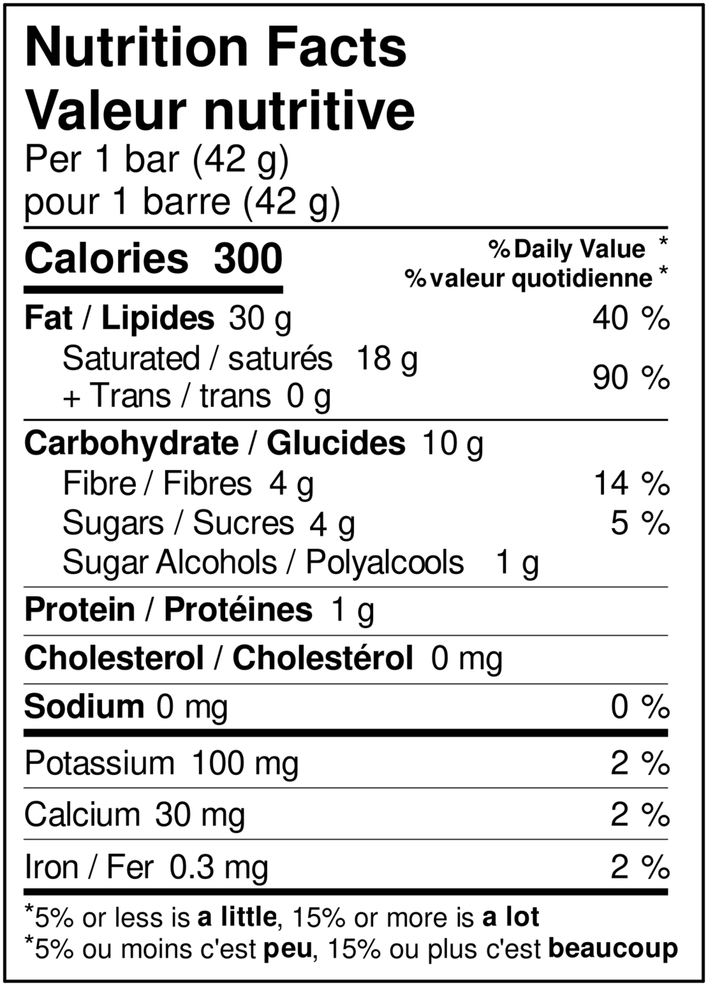 Nutritional Info for Chili Bar