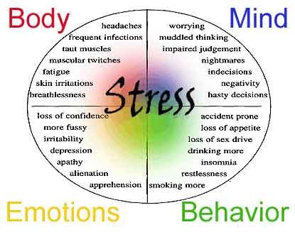 yoga-old-stress
