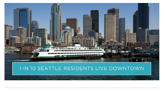 AveNews: Seattle Boom Fuels Housing, Millennials Shifting the Real