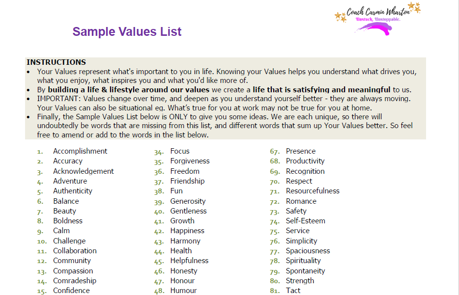 Sample Values List.png